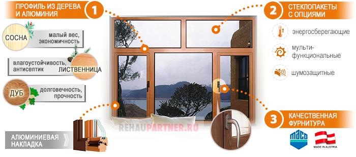 Дерево-алюминиевые окна со стеклопакетом