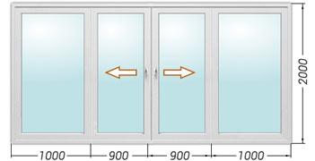 Двери KBE раздвижные