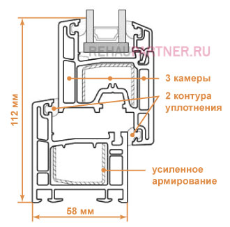 Технические характеристики КБЕ Энджин