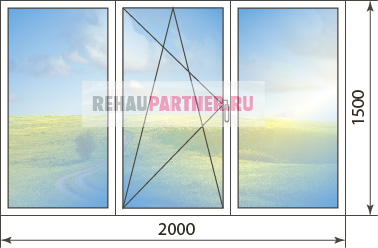 Купить окна KBE Etalon 58 мм