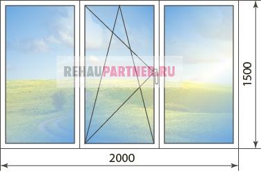 Цена на окна КБЕ Селект 70 мм