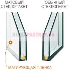 Матовый стеклопакет
