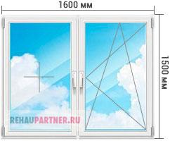 Надежные пластиковые окна