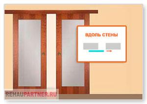 Установка навесных дверей