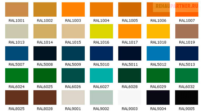 Цветовая палитра RAL для окон из алюминия