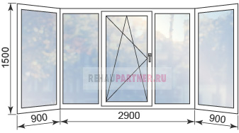 Цены на пластиковые окна на балкон