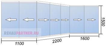 Стоимость остекления балкона П-3