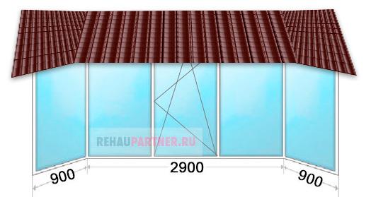 Цены на остекление балконов с крышей