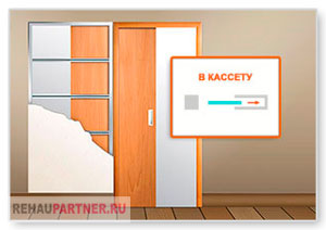 Способ установки раздвижных межкомнатных дверей в кассету