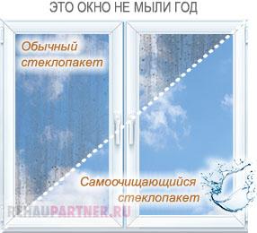 Самоочищающееся стекло