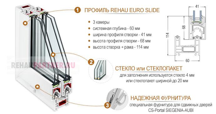 Раздвижная система Rehau Euro Slide