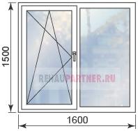 Цены на окна со скрытой фурнитурой ROTO