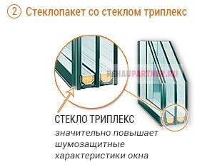Звукопоглощающие окна триплекс