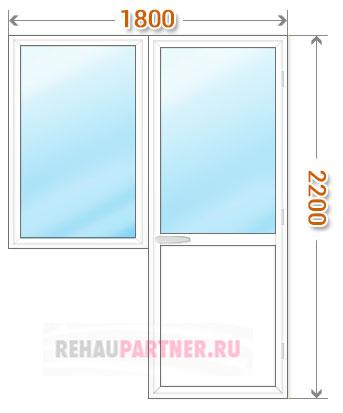 Окна и двери - размеры и цены